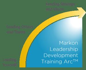 markon-solutions-ldp-arc